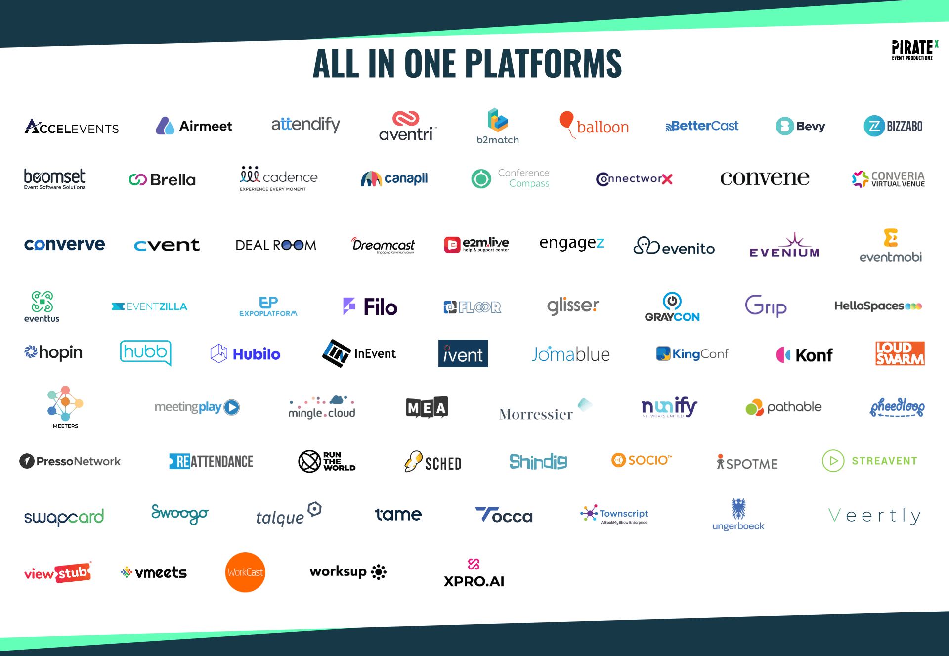 Overview of the Eventtech Landscape All In One Platforms Categorie