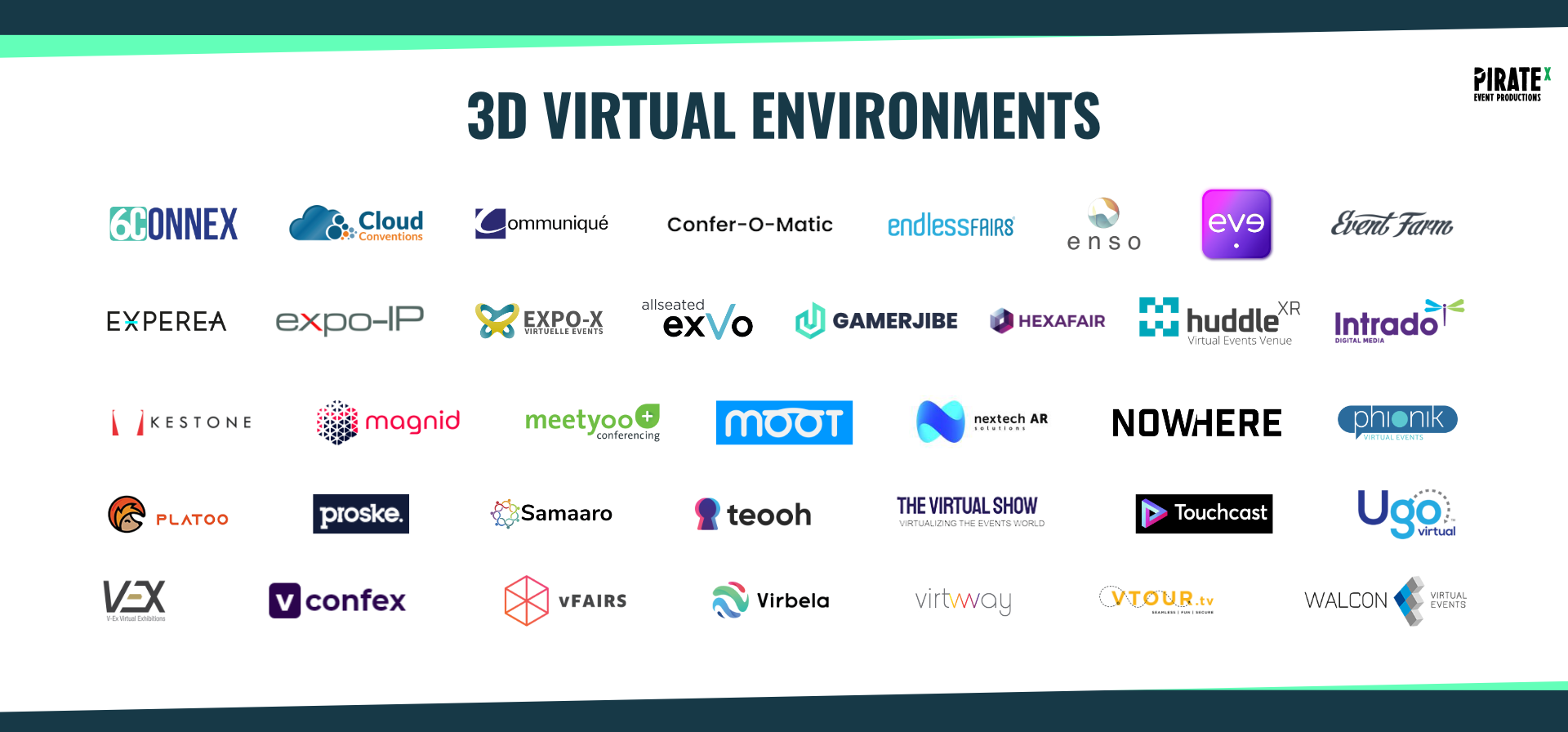 Overview of the Eventtech Landscape April 2021 Update 3D Virtual Environments Category