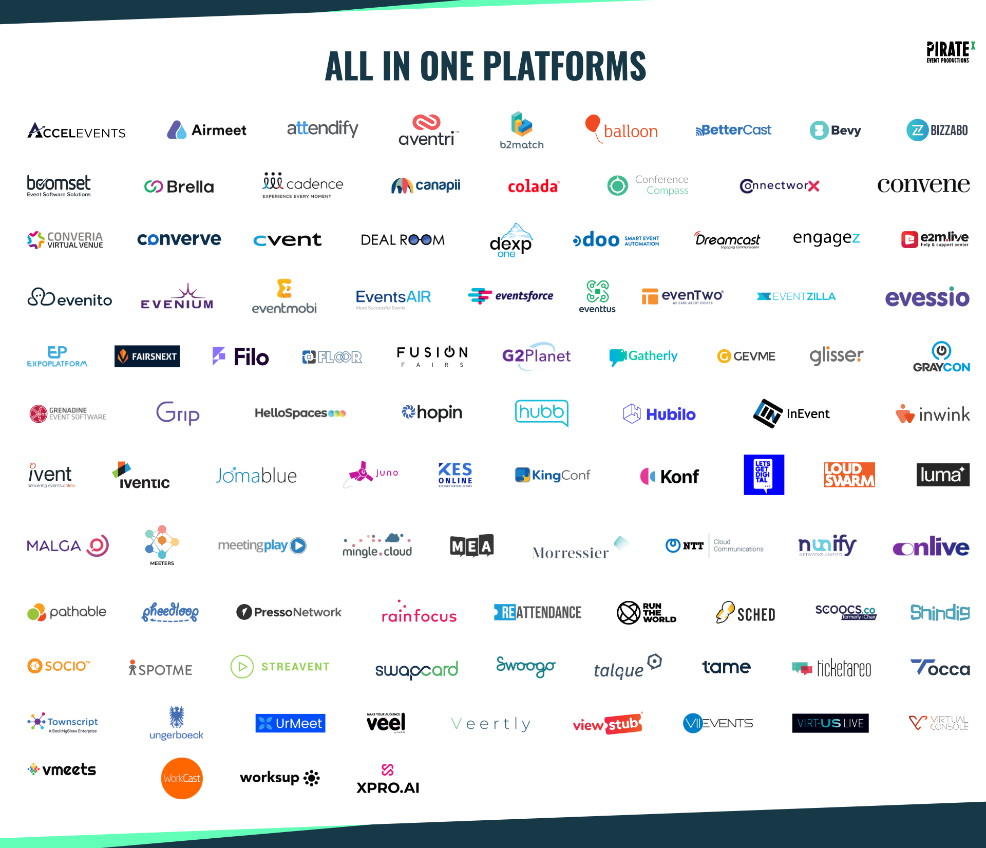 Overview of the Eventtech Landscape April 2021 Update All In One Platforms Categorie
