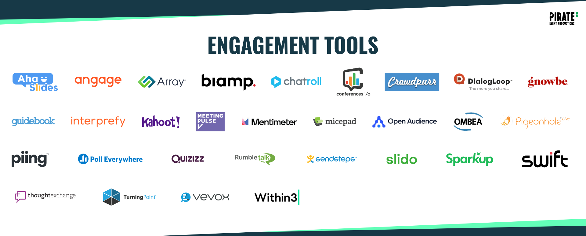 Overview of the Eventtech Landscape April 2021 Update Engagement Tools Category