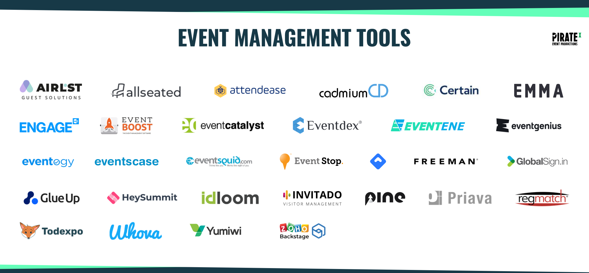 Overview of the Eventtech Landscape April 2021 Update Event Management Tools Category