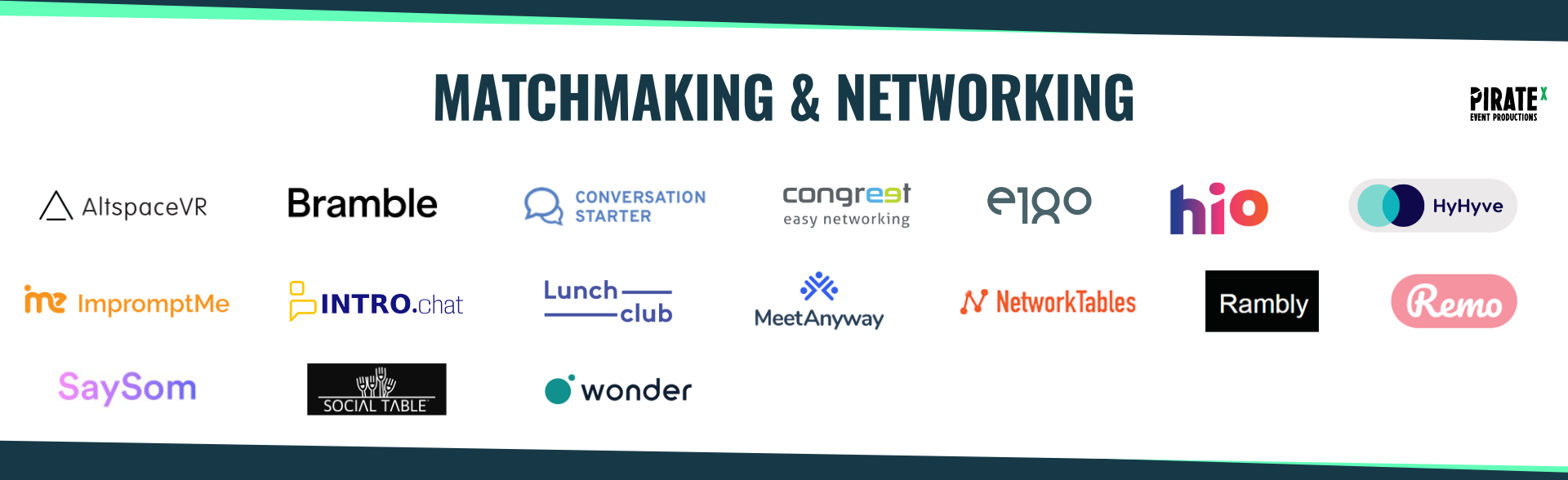 Overview of the Eventtech Landscape April 2021 Update Matchmaking & Networking Tools Category
