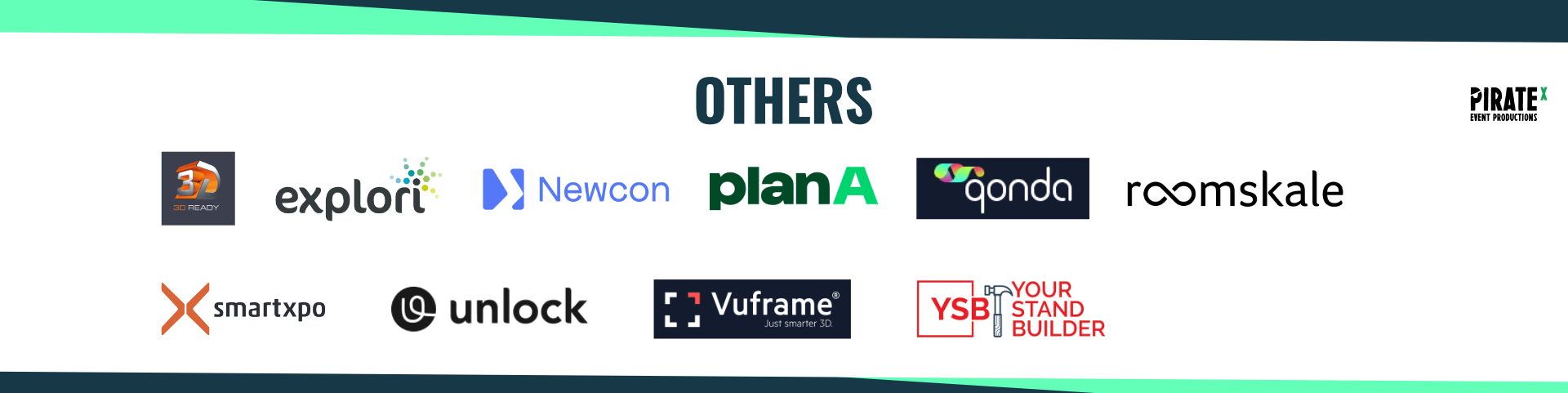 Overview of the Eventtech Landscape April 2021 Update Others Category