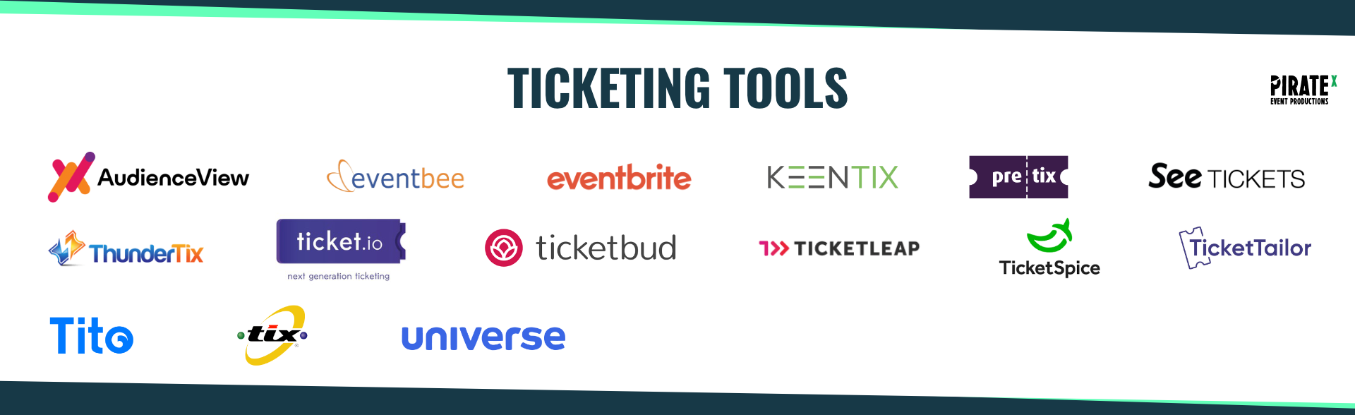 Overview of the Eventtech Landscape April 2021 Update Ticketing Tools category